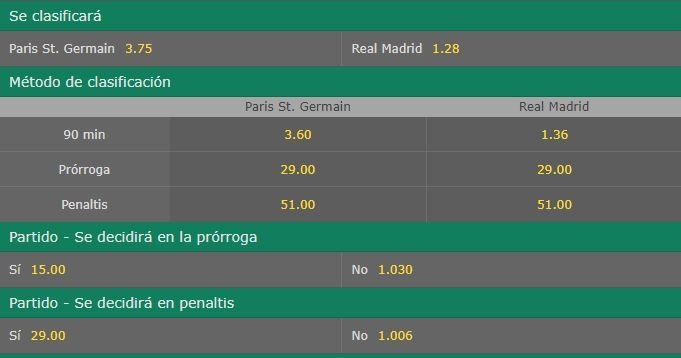 apuestas especiales eliminatorias bet365